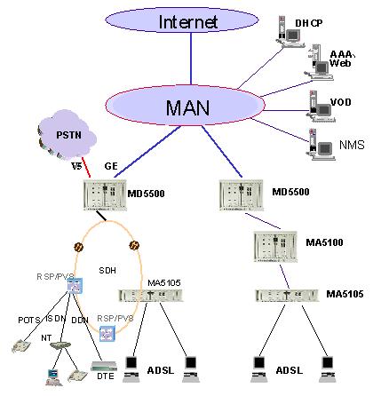 Как подключить стационарный телефон к линии связи